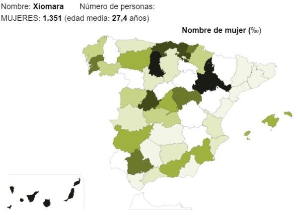 Significado del nombre Xiomara - Popularidad del nombre Xiomara