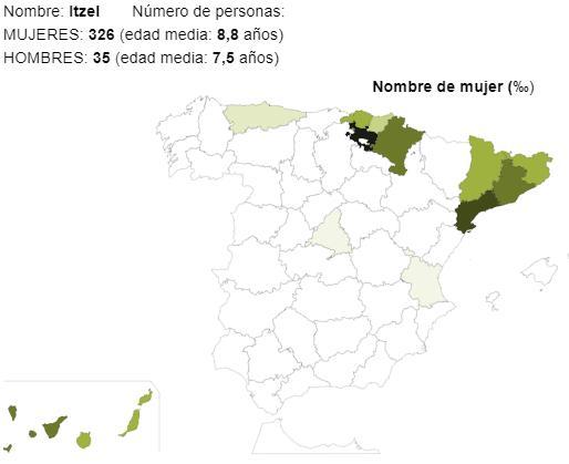 Significado del nombre Itzel - Popularidad del nombre Itzel
