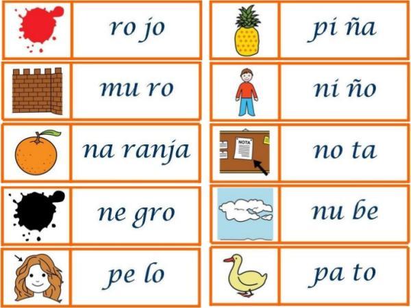 Juegos para niños con dislexia - Contando sílabas