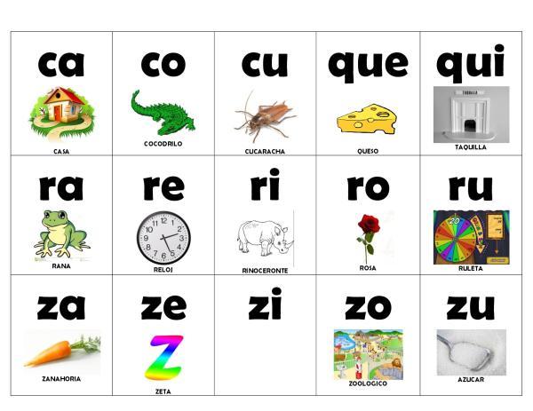 Juegos para niños con dislexia - Mostrando sílabas