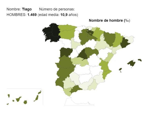 Significado del nombre Tiago - Popularidad del nombre Tiago