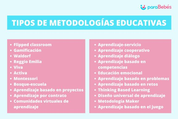 Tipos de metodologías educativas