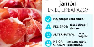 ¿Se puede comer jamón serrano en el embarazo?