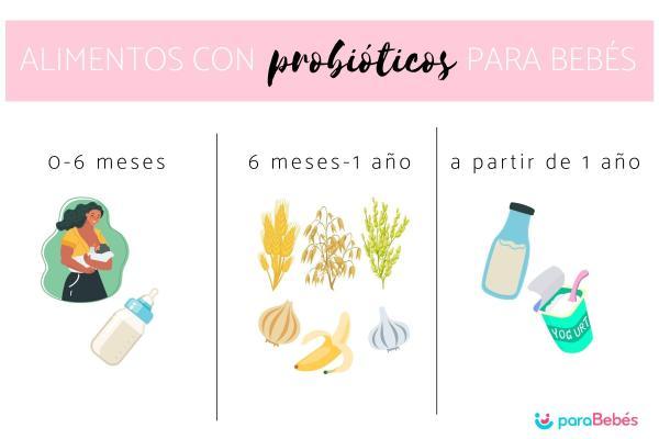 Qué son los probióticos para bebés y para qué sirven - Alimentos con probióticos para bebés